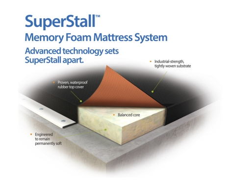 SuperStall Foam Cow Mattress